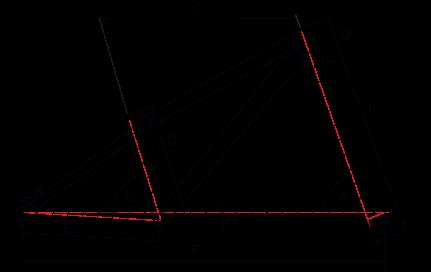 Geometrie CTM Dirtking
