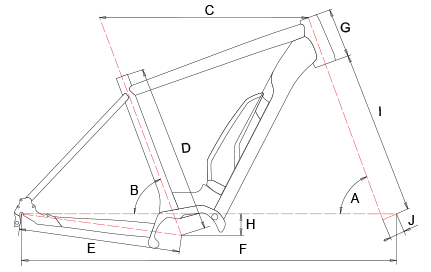 Geometrie CTM Metric