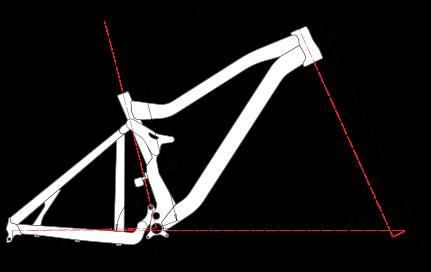 Geometrie Ridge